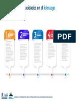 Infografia_2 Capacidades en el Liderazgo.pdf