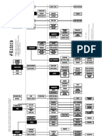 TC Tech Tree the modific.pdf