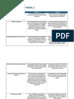API 4 DERECHO PENAL 1.docx