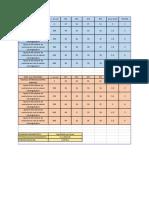 calculos hidraulica lab 5.docx