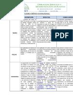 2.5.- Peligros de Salud Ocupacional.doc