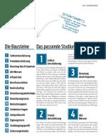 15 Bausteine für die Studienwahl.pdf