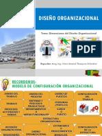 Dimensiones del Diseño Organizacional EE - Estrategia y Entorno.pdf
