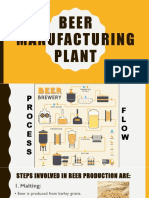 Beer Manufacturing Plant [Autosaved]
