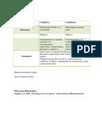 Metodología cuadro comparativo.docx