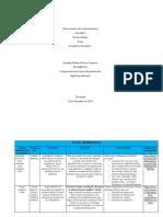 Nuevas teorias de la administracion.pdf