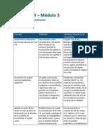 SOCIEDADESSS API 3.docx