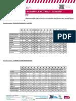 Info Trafic Paris-chartres-le-mans Du 09.12.2019