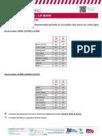 Info Trafic Nogent Du 09.12.2019