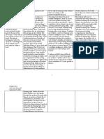 IAAL Goals Revised.docx