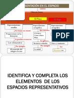 REPRESENTACIÓN EN EL ESPACIO.pptx