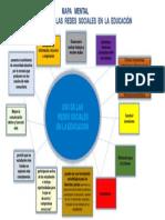 MAPA MENTAL REDES SOCIALES EN LA EDUCACION SUPERIOR.pdf