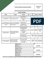 Matriz Objetivos SSOMA V02 Sede central.pdf