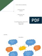 Actividad 2 mapa mental.docx