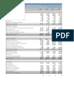 ANALISIS DE ESTADOS FINANCIEROS 2019.xlsx