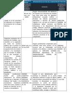 393524040-api-2-procesal-publico.docx