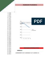 regresion polinomica.xlsx