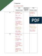 Trendsetter Term Sheet Comparison_Yulin