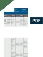 Tips API4 - Entregar Campaña Publicitaria