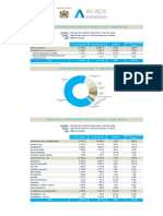 canevas_d03-semestriel-2019_publication_fr.pdf