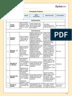 LBUTherputic_ProductsNov16.pdf