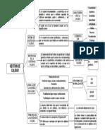 GRAFICO GESTIÓN.pdf
