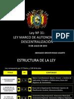 07 LEY 031 AUTONOMIAS Y DESCENTRALIZACION.pptx