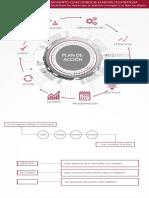 Plan de Acción Servicio al cliente.pdf