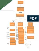 mapa conceptual Pagos Laborales.pdf