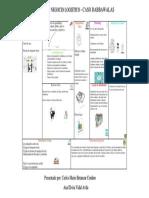 Modelo de negocio logistico-Caso Dabbawalas.docx