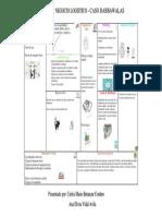 Modelo de negocio logistico-Caso Dabbawalas y Diagrama de recorrido.pdf