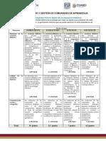 Rúbrica-Evaluar-Proyecto Integrador_Parte II_Secuencia Didáctica (1).pdf