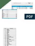 REPORTE DE MATERIALES AL 30.09.2019.xlsx