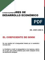 indicadores  de desarrollo.pdf