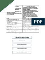 SITUACIÓN ACTUAL- PLAN DE MEJORA.docx
