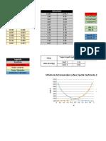 Wilson+UNIFAC com grafico.xlsx