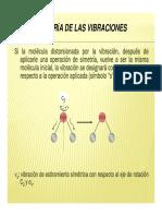 simetría-vibraciones.pdf