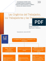 Diagrama LOTTT.pdf