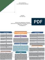Presentacion-Cataclismo-Damocles-Mapa-Conceptual.docx