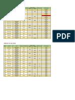 DAILY REPORT HM ALAT WANAGON 20-21 JULI.pdf
