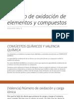 Número de oxidación de elementos y compuestos.pptx