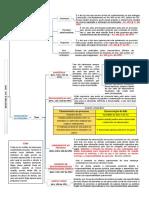 Mapa mental - 2 VC - TGPC (Atos do Juiz e Intervenção de terceiros).pdf