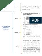 ProgramacionOrientadaAEventos.pdf