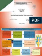 FUNDAMENTACION LEGAL DE LA EDUCACION.pptx
