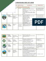 areas-protegidas-del-ecuador.docx