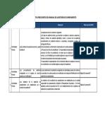 Preguntas_Frecuentes_MAC-3jul2015.pdf