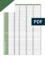 tabla de datos ori biogeografia .xlsx