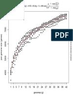 pan_genome_algOMCL.tab_pan.pdf