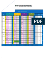 Malla Curricular - Tecnología Superior en Desarrollo de Software.pdf