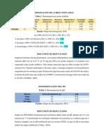 DETERMINACIÓN DE ACIDEZ TITULABLE.docx